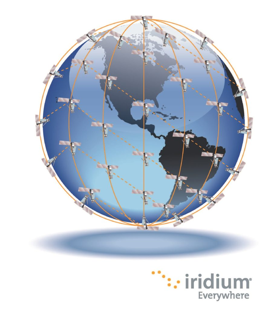 Iridium Global Coverage Map